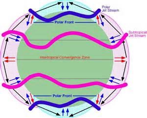 Courtesy: Physicalgeography.net