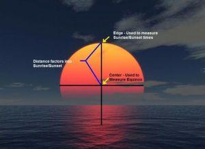 sun diameter