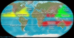 hurricane nomenclature