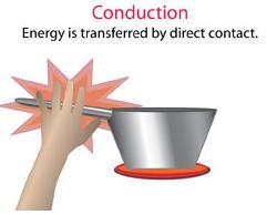 conduction-1